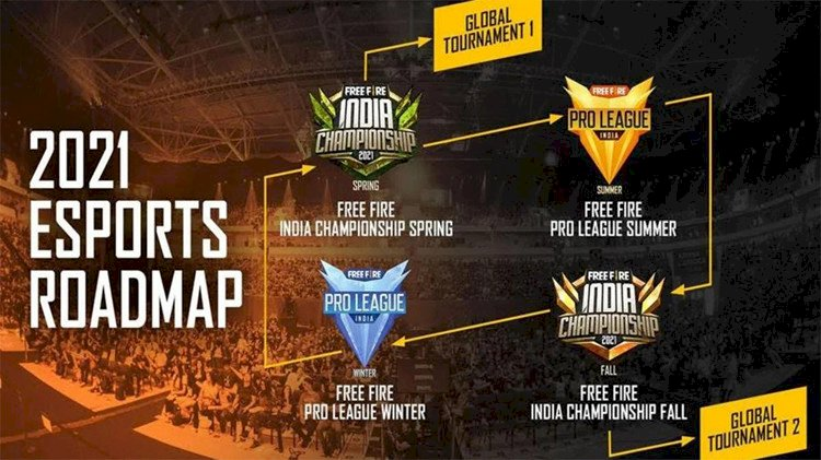 Free Fire Roadmap 2021 for India announced