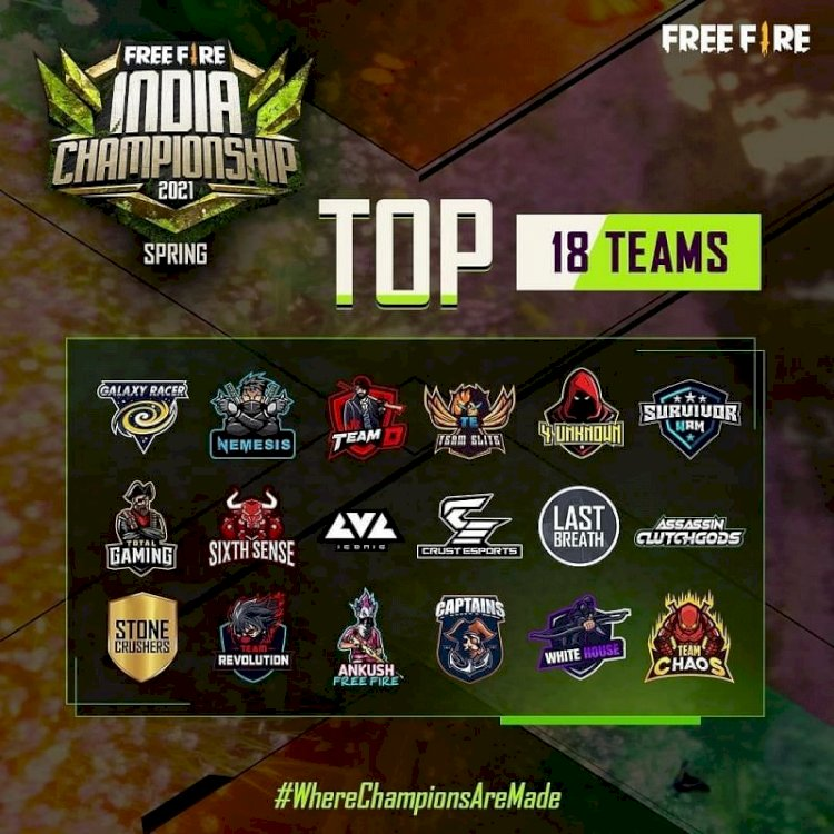 Free Free India Championship 2021 Spring top 18 teams revealed