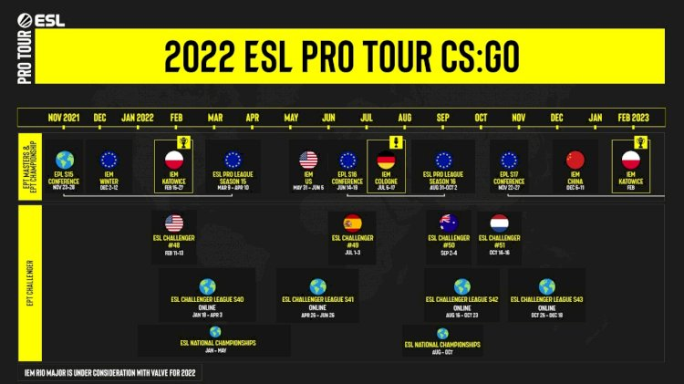 ESL Pro Tour CS:GO updates calendar for 2022 with plans to welcome back fans at live tournaments